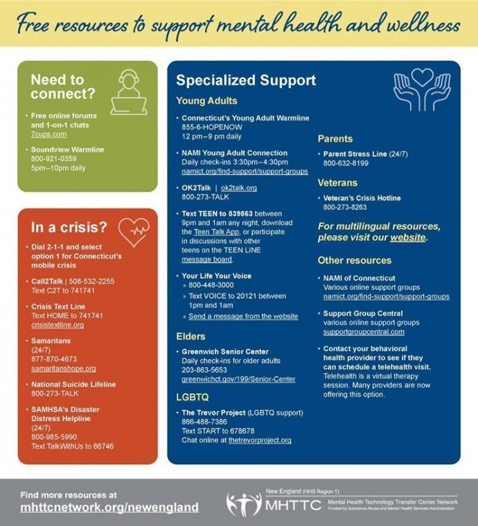 Free CT Mental Health Info Lines